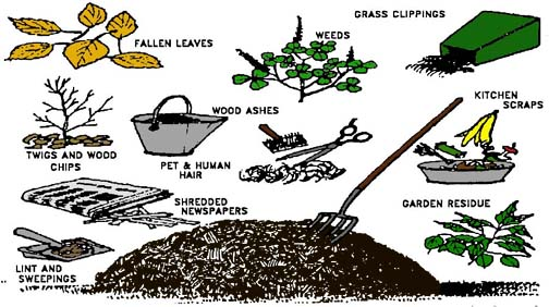 a discussion on the benefits of the use of plastic as a compost material 2016-10-5 compost lesson plan  like material called compost  to prepare for bin setup, ask the students why use compost bins (rather than open piles.